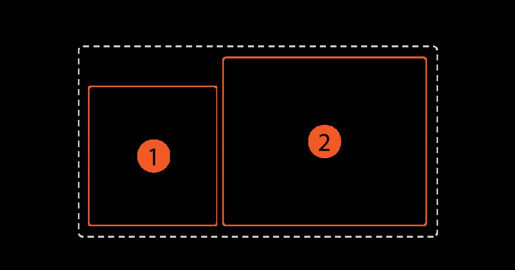 Layout Website: Bố cục trang web Bất đối xứng (1)