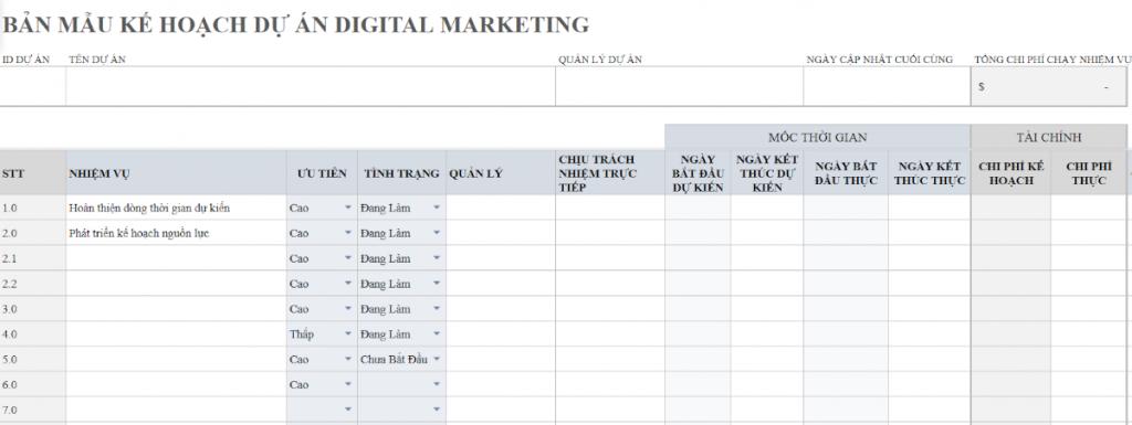 Bản mẫu kế hoạch Digital Marketing cho dự án