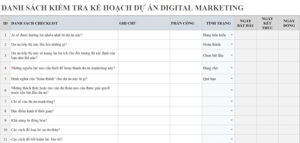 Danh sách kiểm tra kế hoạch Digital Marketing cho dự án