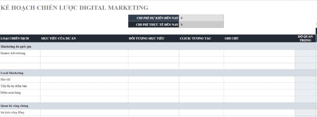 Bản mẫu kế hoạch Digital Marketing cho chiến lược