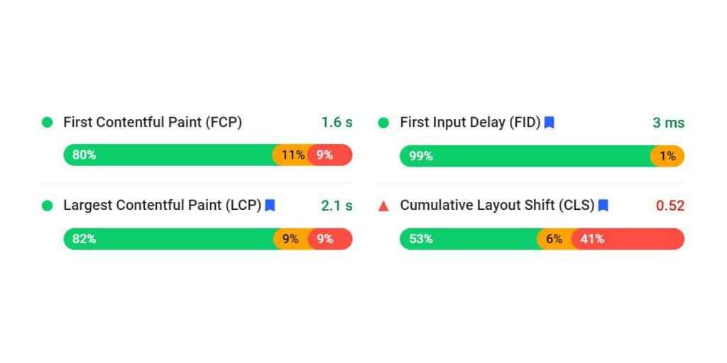 Kiểm tra tốc độ tải trang web trên PageSpeed Insight