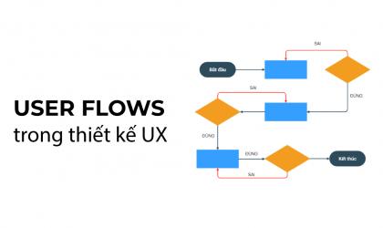 Luồng người dùng (User Flows) trong thiết kế UX