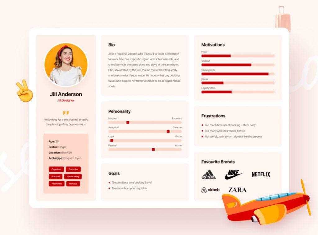 Ví dụ về User Persona (Chân dung khách hàng) trong thiết kế UX